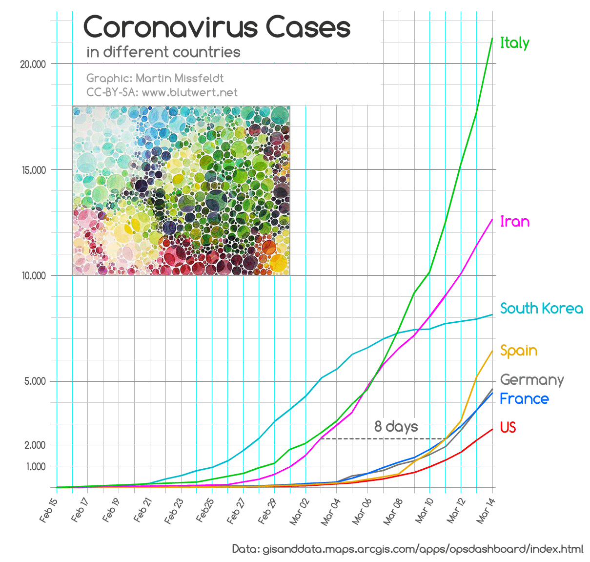 Corona Erkrankungen Deutschland